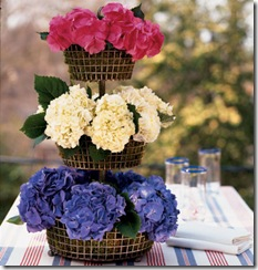 Fourth of July Table centerpiece