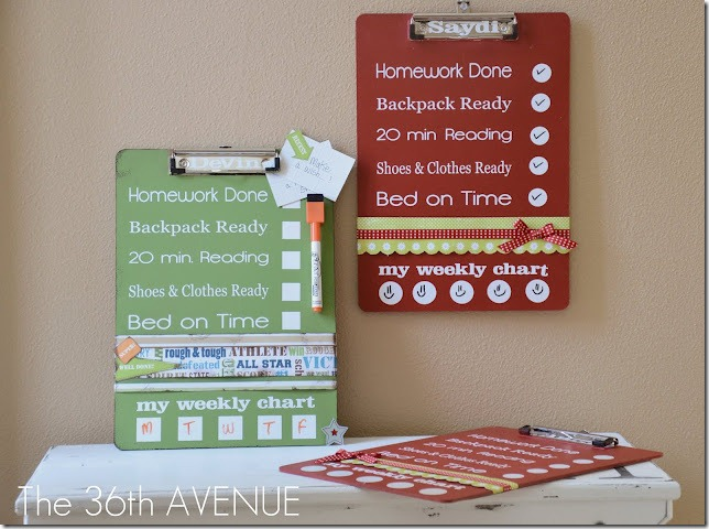 DIY Back to School notice boards