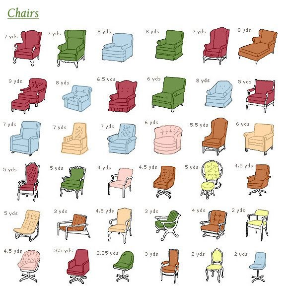 chair-upholstery-yardage
