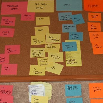 organizing_chart
