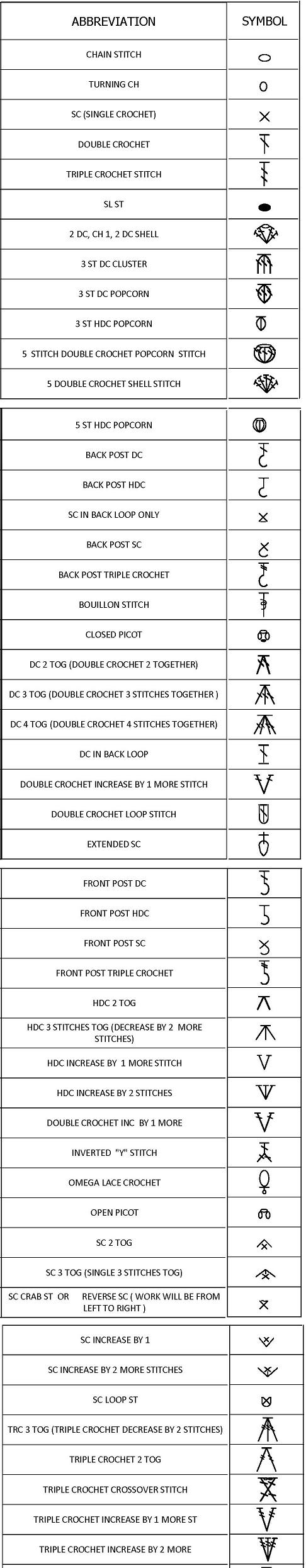crochet pattern chart symbols